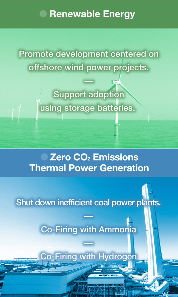 Renewable Energy / Zero CO2 Emissions Thermal Power Generation